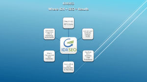 IDXSEO-Overview-Chart